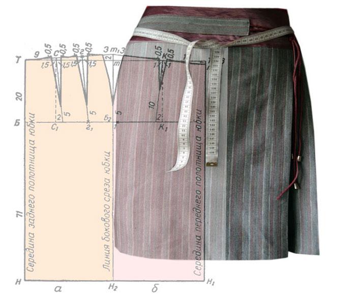 Выкройки джинсовых прямых юбок