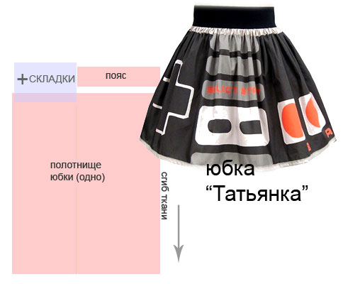 ford аккумуляторы оригинал